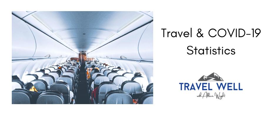 Travel & COVID-19 Statistics